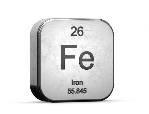Σίδηρος (Fe) – Ψευδάργυρος (Zn) – Βόριο (Β) – Χαλκός (Cu)